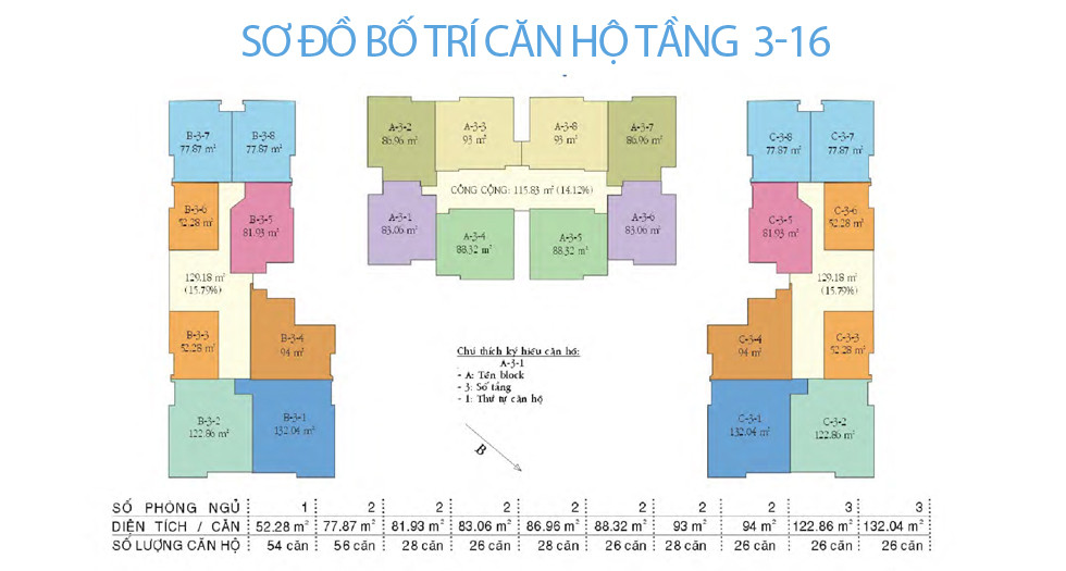 Mặt bằng tầng The Hyco4 Tower